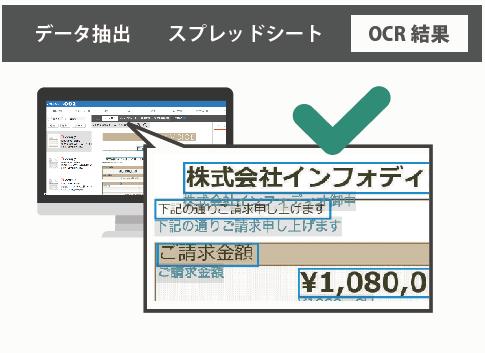 OCR変換後の確認・修正