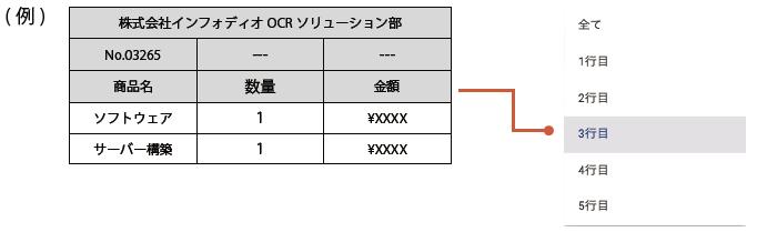 抽出行の指定例