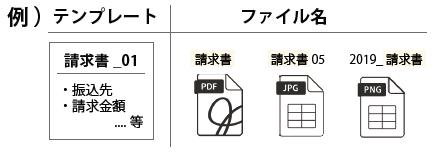 ファイル名に含む文字列 例