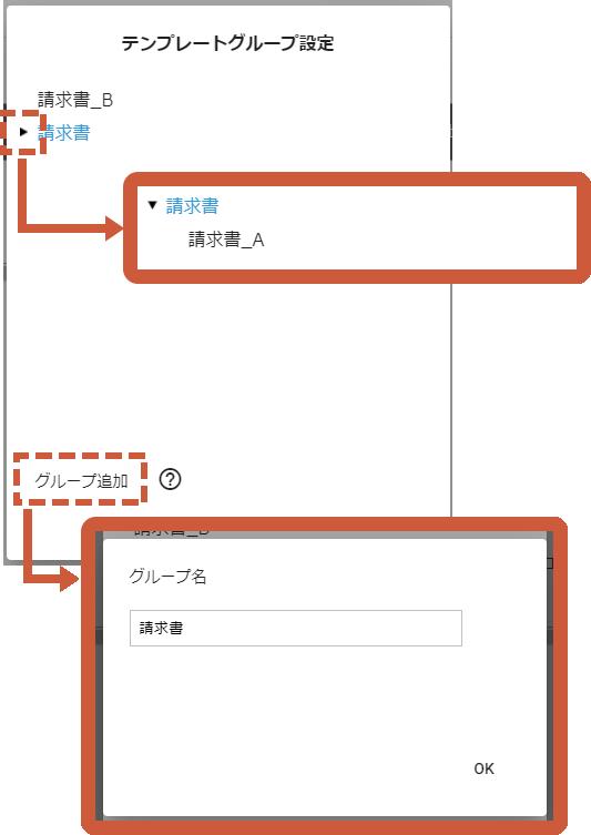 テンプレートグループ設定画面